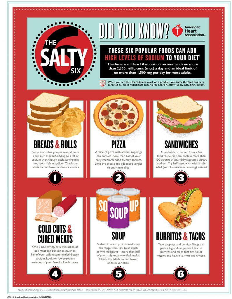 Salty-Six-Adults--FINAL-1200w-English